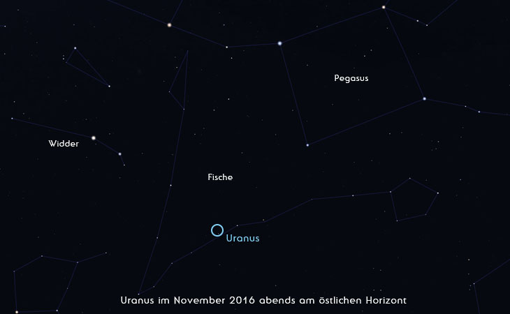 Uranus im November 2016