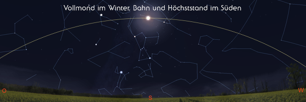 Vollmond im Winter