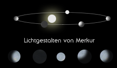 Besonderheiten Merkur