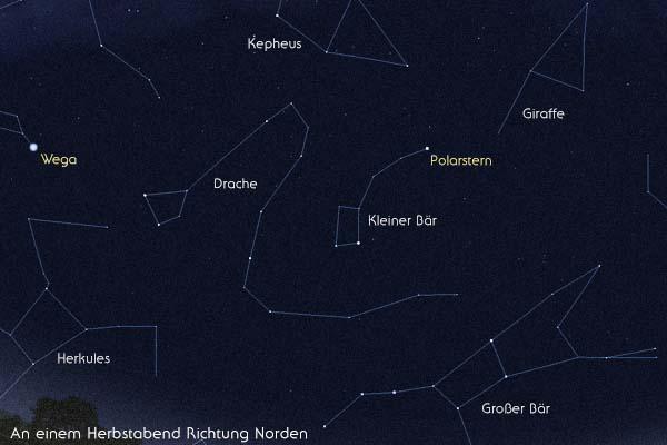 Polarstern Norden