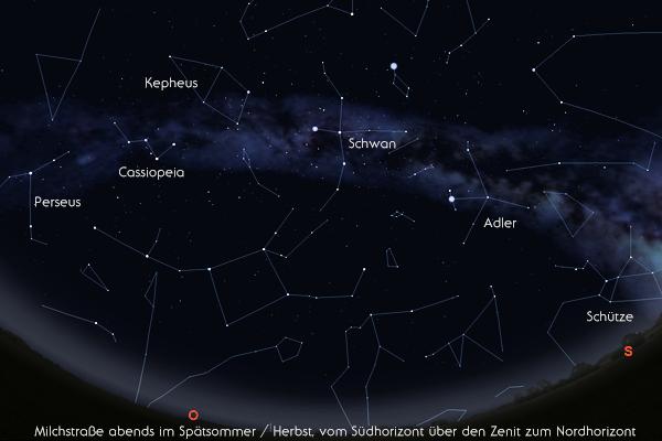 Der orionnebel u und was wir wirklich im teleskop sehen teleskop